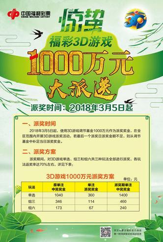 """内蒙古福彩""""3D""""游戏1000万元派奖火热来袭"""