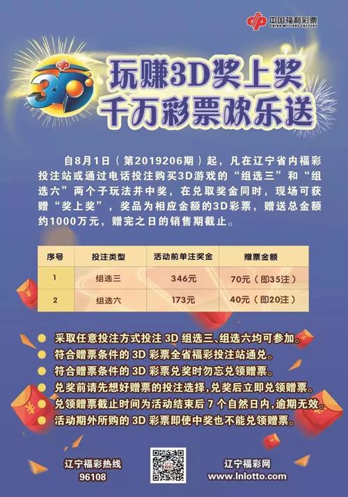 辽宁福彩3D千万元大促销海报