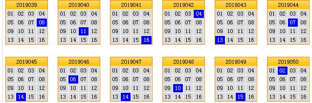 栋栋团队预测第2019051期双色球蓝球矩阵:注第2、4列蓝球