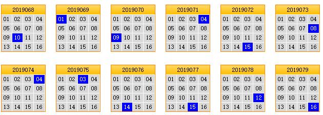 栋栋团队预测第2019080期双色球蓝球矩阵:2行列占位