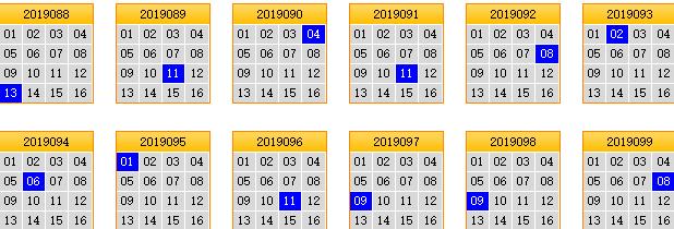 栋栋团队预测第2019100期双色球蓝球矩阵:看2列4行