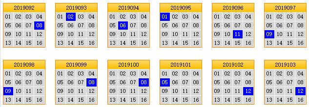 栋栋团队预测第2019104期双色球蓝球矩阵:看3列1行