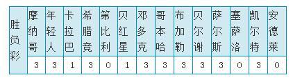 您認為勝負彩16112期任九場獎金會有多少?