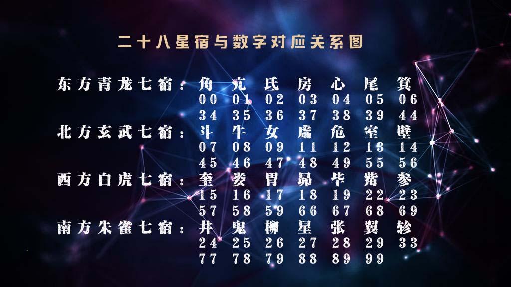 于海濱星宿代入法獨家分析3d第2020022期:七上八下