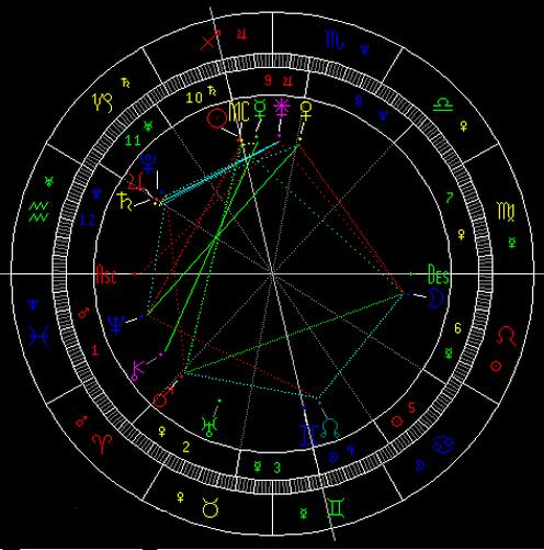 第2020283期3d星座专题老船长免费预测:金星拱海王星