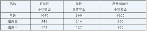 海南3d游戏50万派奖活动火热开启!
