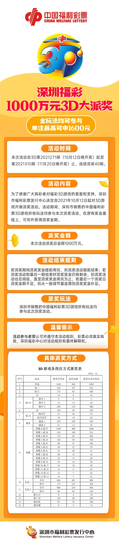 广东深圳开展3d全玩法1000万元大派奖 每注最高可中1600元