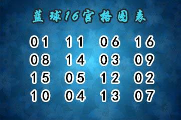 蓝球16宫格图表