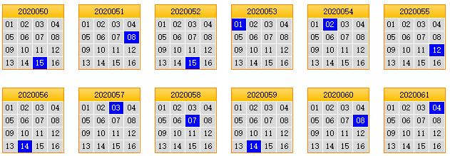 栋栋团队预测第2020062期双色球蓝球矩阵:看1列4行