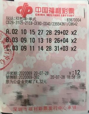 深圳彩民中2注双色球一等奖1565万元 忙完工作才兑奖
