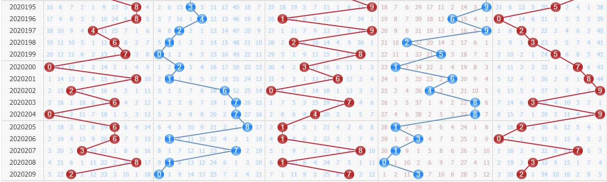 彩票之家排列5综合走势图