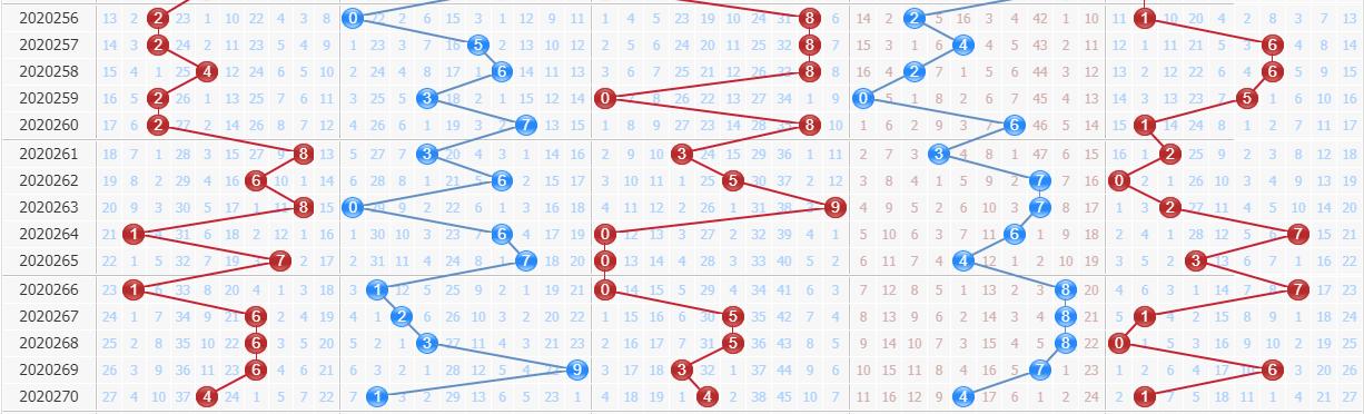 排列五专家百晓生第2020271期预测:第五位杀8