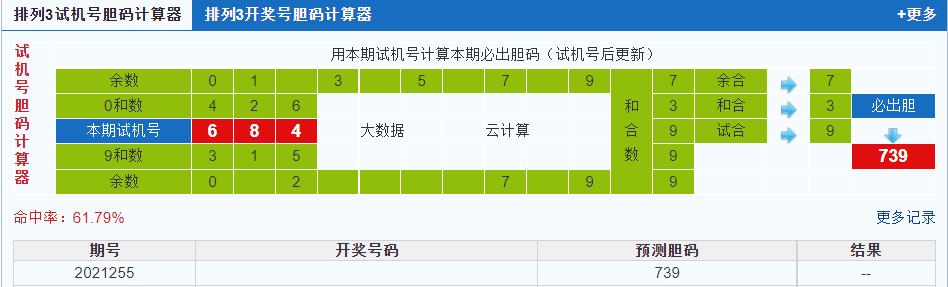 排列3试机号胆码计算器