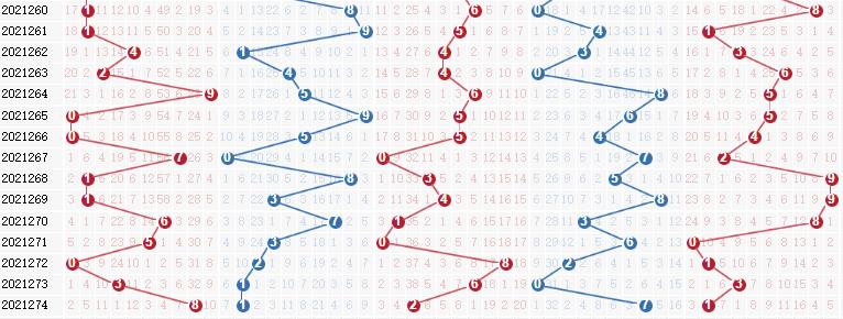 排列五专家百晓生第2021275期预测:一号位看好冷码