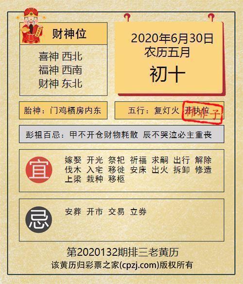 排列三第2020132期老黄历图谜:门鸡栖房内东