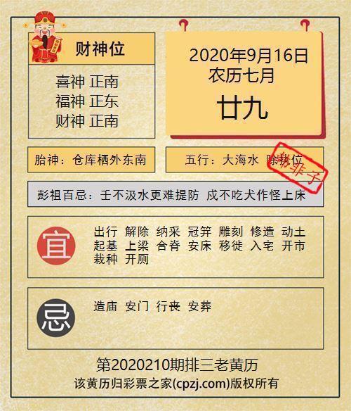 排列三第2020210期老黄历图谜:仓库栖外东南
