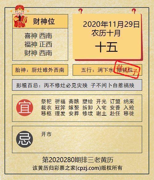 排列三第2020280期老黄历图谜:厨灶碓外西南