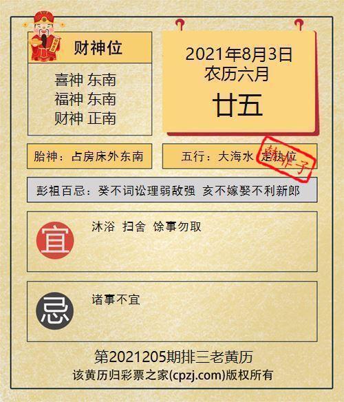 排列三第2021205期老黄历图谜:占房床外东南